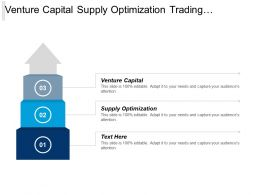 Venture Capital Supply Optimization Trading Strategies Trading Strategies Cpb