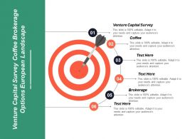 Venture Capital Survey Coffee Brokerage Options European Landscape Cpb