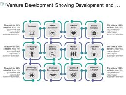 Venture Development Showing Development And Business Model