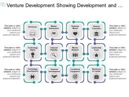 venture_development_showing_development_and_business_model_Slide01