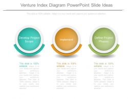 Venture Index Diagram Powerpoint Slide Ideas