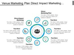 Venue Marketing Plan Direct Impact Marketing Vertical Marketing Cpb
