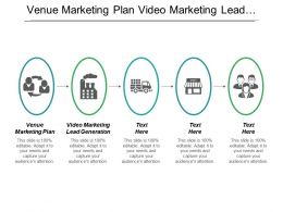 Venue Marketing Plan Video Marketing Lead Generation Vertical Marketing Cpb