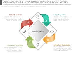 Verbal And Nonverbal Communication Framework Diagram Summary