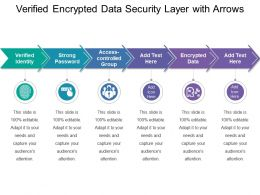 Verified Encrypted Data Security Layer With Arrows
