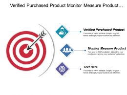 Verified Purchased Product Monitor Measure Product Recruitment Promotion