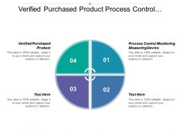 Verified Purchased Product Process Control Monitoring Measuring Devices