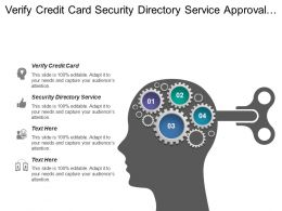 Verify Credit Card Security Directory Service Approval Rejection