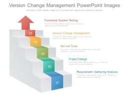 Version Change Management Powerpoint Images