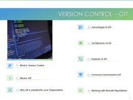 Version Control GIT M3281 Ppt Powerpoint Presentation Professional Deck