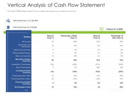Vertical Analysis Of Cash Flow Statement