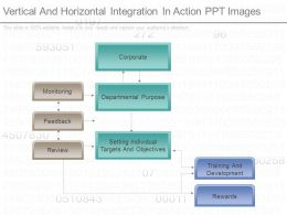 Vertical And Horizontal Integration In Action Ppt Images