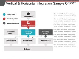 Vertical And Horizontal Integration Sample Of Ppt