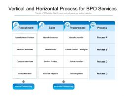 Vertical And Horizontal Process For BPO Services