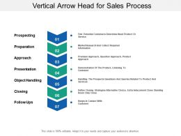 Vertical Arrow Head For Sales Process