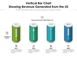 Vertical Bar Chart Showing Revenue Generated From The Us