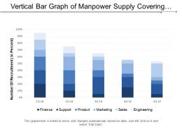 Vertical Bar Graph Of Manpower Supply Covering Figure Of Recruitment Across Different Departments