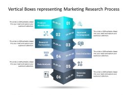 Vertical Boxes Representing Marketing Research Process
