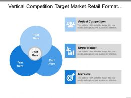 Vertical Competition Target Market Retail Format Situational Analysis