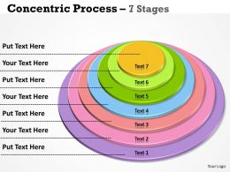 Vertical Concentric Process With 7 Stages