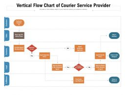 Vertical Flow Chart Of Courier Service Provider