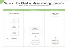 Vertical Flow Chart Of Manufacturing Company