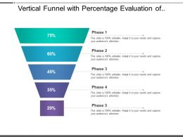 Vertical Funnel With Percentage Evaluation Of Different Project Phases