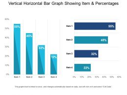 Vertical Horizontal Bar Graph Showing Item And Percentages