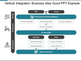 Vertical Integration Business Idea Good Ppt Example