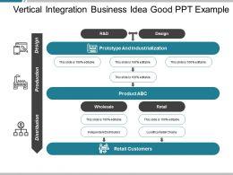 vertical_integration_business_idea_good_ppt_example_Slide01
