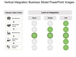 Vertical Integration Business Model Powerpoint Images