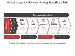 Vertical Integration Business Strategy Powerpoint Slide