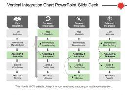 vertical_integration_chart_powerpoint_slide_deck_Slide01