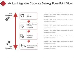 Vertical Integration Corporate Strategy Powerpoint Slide