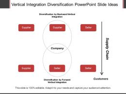 Vertical Integration Diversification Powerpoint Slide Ideas