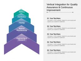 Vertical Integration For Quality Assurance And Continuous Improvement