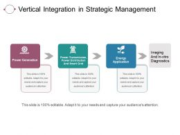 Vertical Integration In Strategic Management Ppt Background