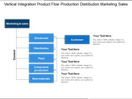Vertical Integration Product Flow Production Distribution Marketing Sales