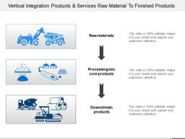 Vertical Integration Products And Services Raw Material To Finished Products