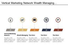 Vertical Marketing Network Wealth Managing Operational Risk Effective Communication