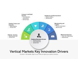 Vertical Markets Key Innovation Drivers
