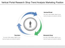 Vertical Portal Research Shop Trend Analysis Marketing Position