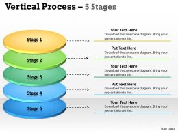 Vertical Process 5 Stages Diagram