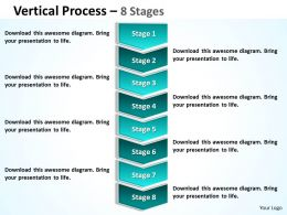 Vertical Process 8 Stages 22