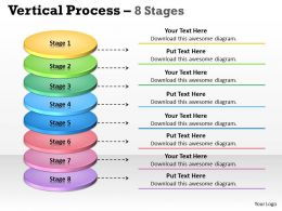Vertical Process 8 Stages 24