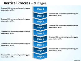 Vertical Process 9 Stages 15