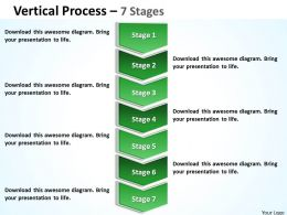 Vertical Process With 7 Stages