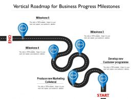 Vertical Roadmap For Business Progress Milestones
