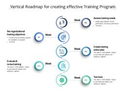 Vertical Roadmap For Creating Effective Training Program