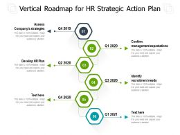 Vertical Roadmap For HR Strategic Action Plan